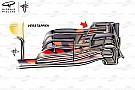 Formule 1 L'approche extrême de Red Bull avec ses ailerons