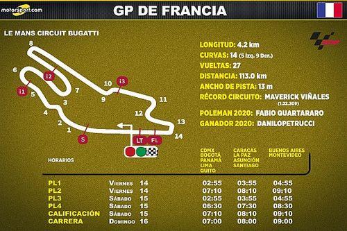 Horarios en Latinoamérica para el GP de Francia MotoGP