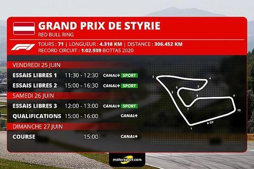 GP de Styrie - Programme TV et guide d'avant-course