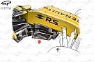 Formel-1-Technik: Entwicklung des Renault RS17 in der Saison 2017