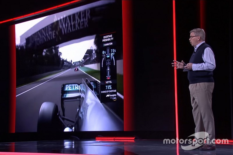 F1 to use artifical intelligence TV graphics in 2019