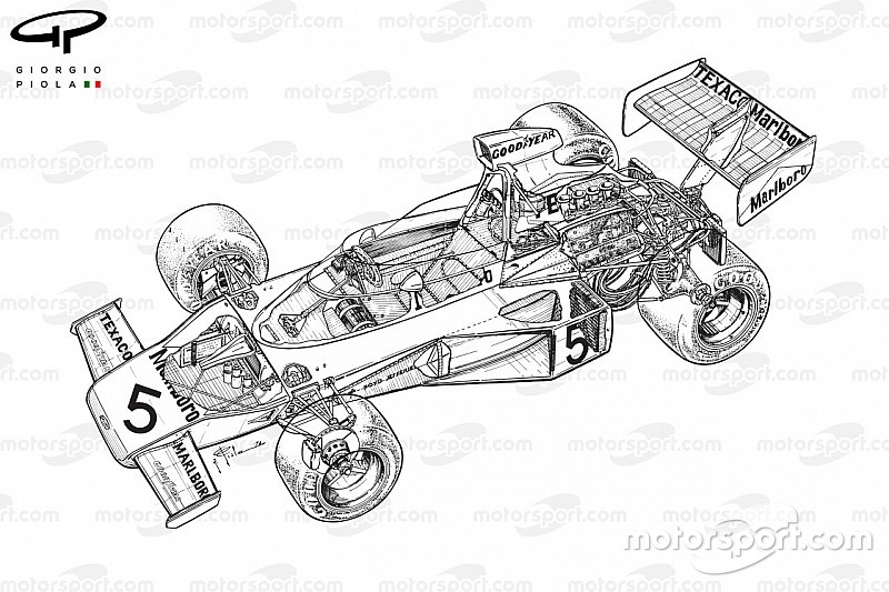 F1's iconic cars: The McLaren M23 by Giorgio Piola