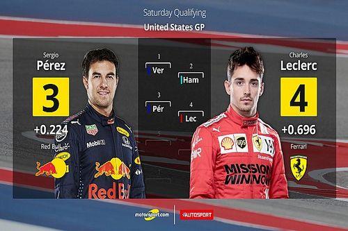 La parrilla de salida GP de Estados Unidos F1