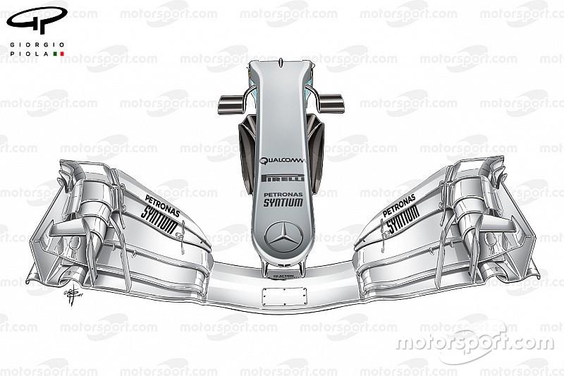 Technique - Les secrets du nouveau nez étroit de la Mercedes W08