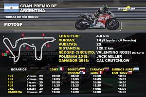 Horarios GP de Argentina de MotoGP