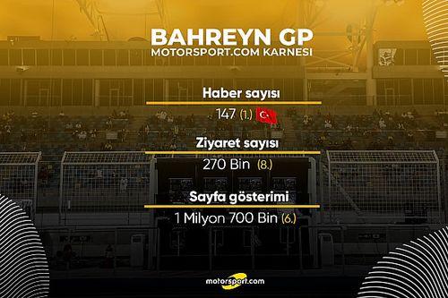 Motorsport.com Türkiye, Bahreyn GP hafta sonunda 1. oldu!