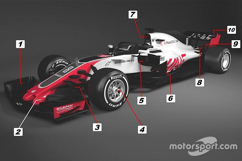 Análisis técnico: 10 características del nuevo Haas VF-18