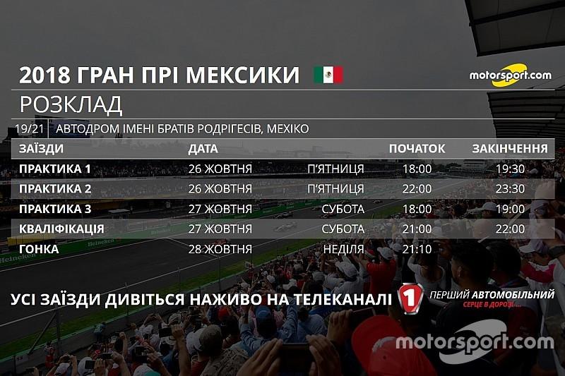 Гран Прі Мексики: розклад телевізійних трансляцій і статистика