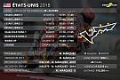 MotoGP Le programme du Grand Prix des Amériques