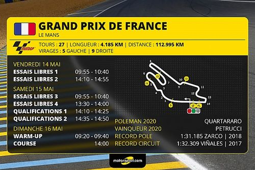 GP de France MotoGP - Programme et guide d'avant-course