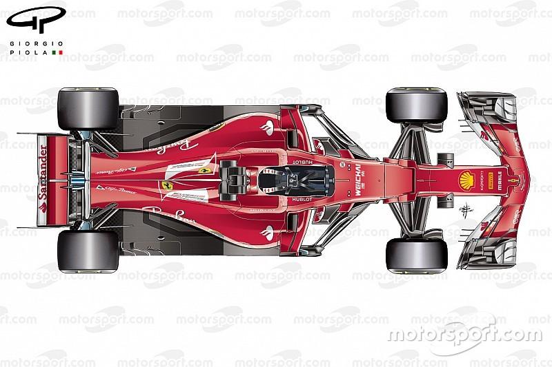 Analisis teknis: Memecahkan misteri kebangkitan Ferrari di F1 2017