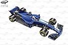 Formule 1 La F1 abandonne le Halo au profit du