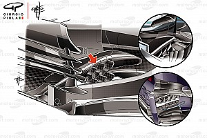 Formula 1 Analysis The upgrades that Haas hopes can turn its season