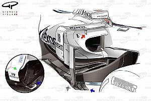 Formule 1 Diaporama Bilan technique - Les évolutions de la Williams FW40