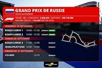 GP de Russie F1 - Programme TV et guide d'avant-course