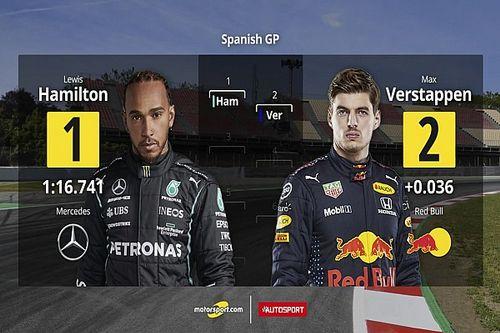 Parrilla de salida para el GP de España F1