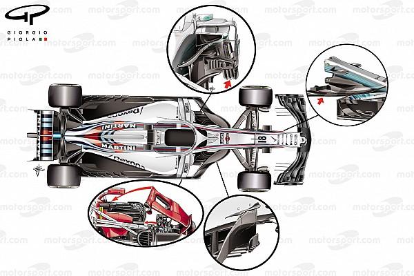 Quais as maiores tendências de design da F1 em 2018?