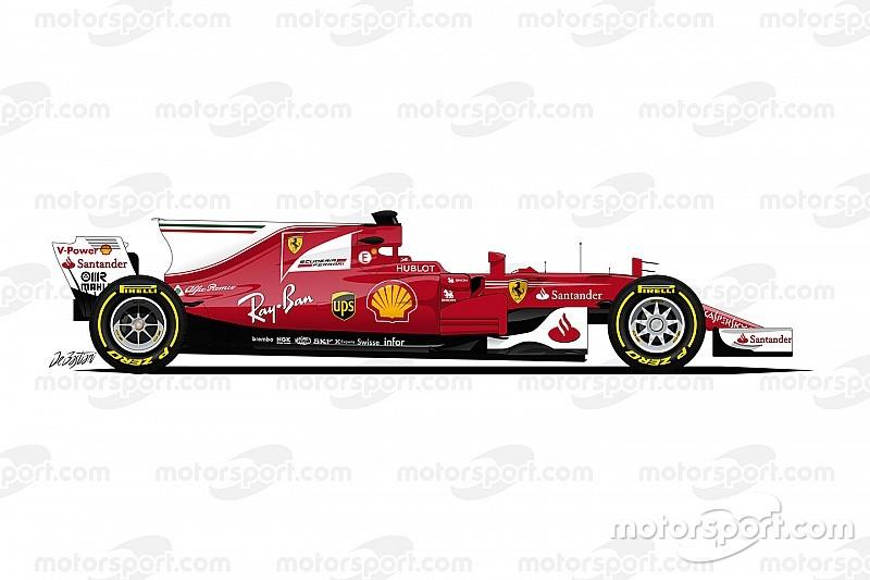 Guide F1 2017 - Ferrari, vrai bluff ou fausse humilité?