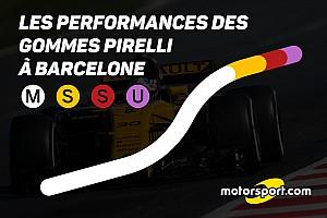 Formule 1 Statistiques Quel écart de performance entre les gommes Pirelli à Barcelone?