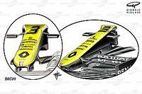 Renault: un nuovo cape per puntare al podio