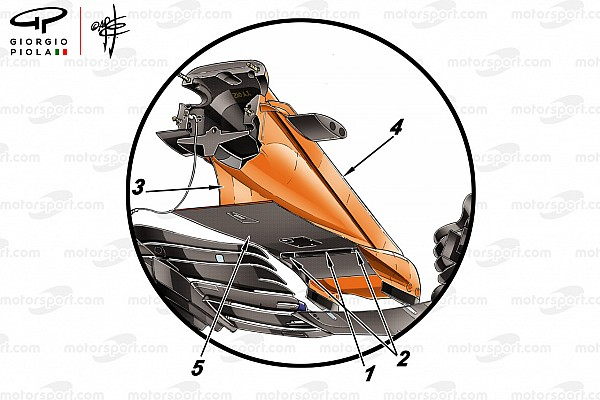 Formel-1-Technik: So funktioniert die neue McLaren-Nase