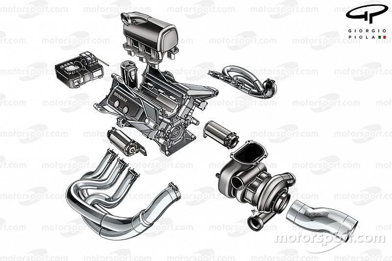 技术分析:F1在2020年后将迎来哪些引擎技术?