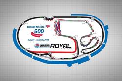 Charlotte Motor Speedway Roval