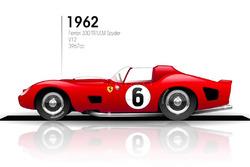 1962 Ferrari 330TR1/LM Spyder