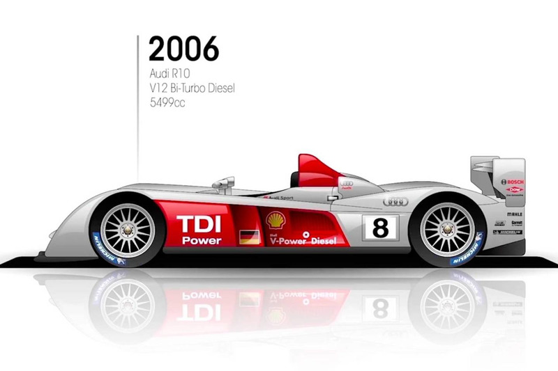 2006: Audi R10