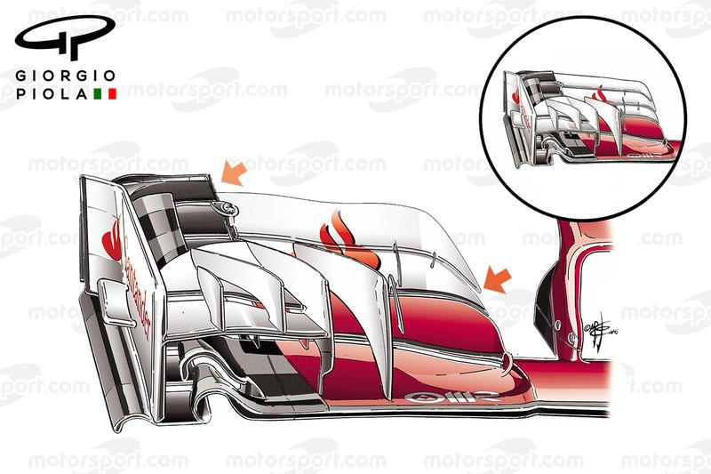 Ferrari SF16H front wing, Montreal/Baku comparison