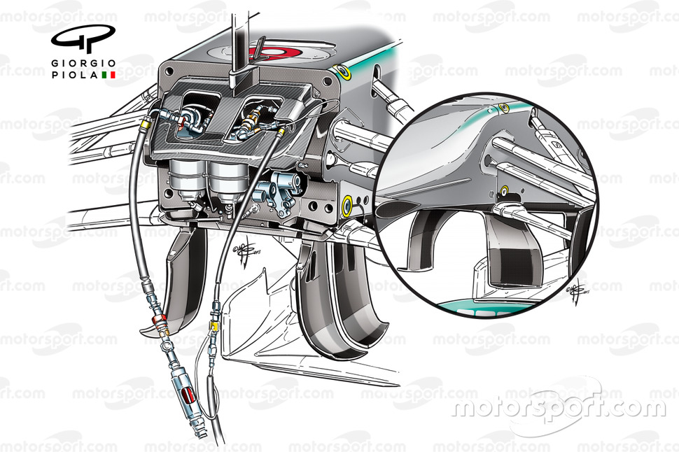Mercedes W04 FRIC system (Front and Rear Interconnected Suspension)
