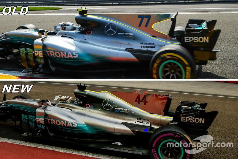 F1 Análisis técnico