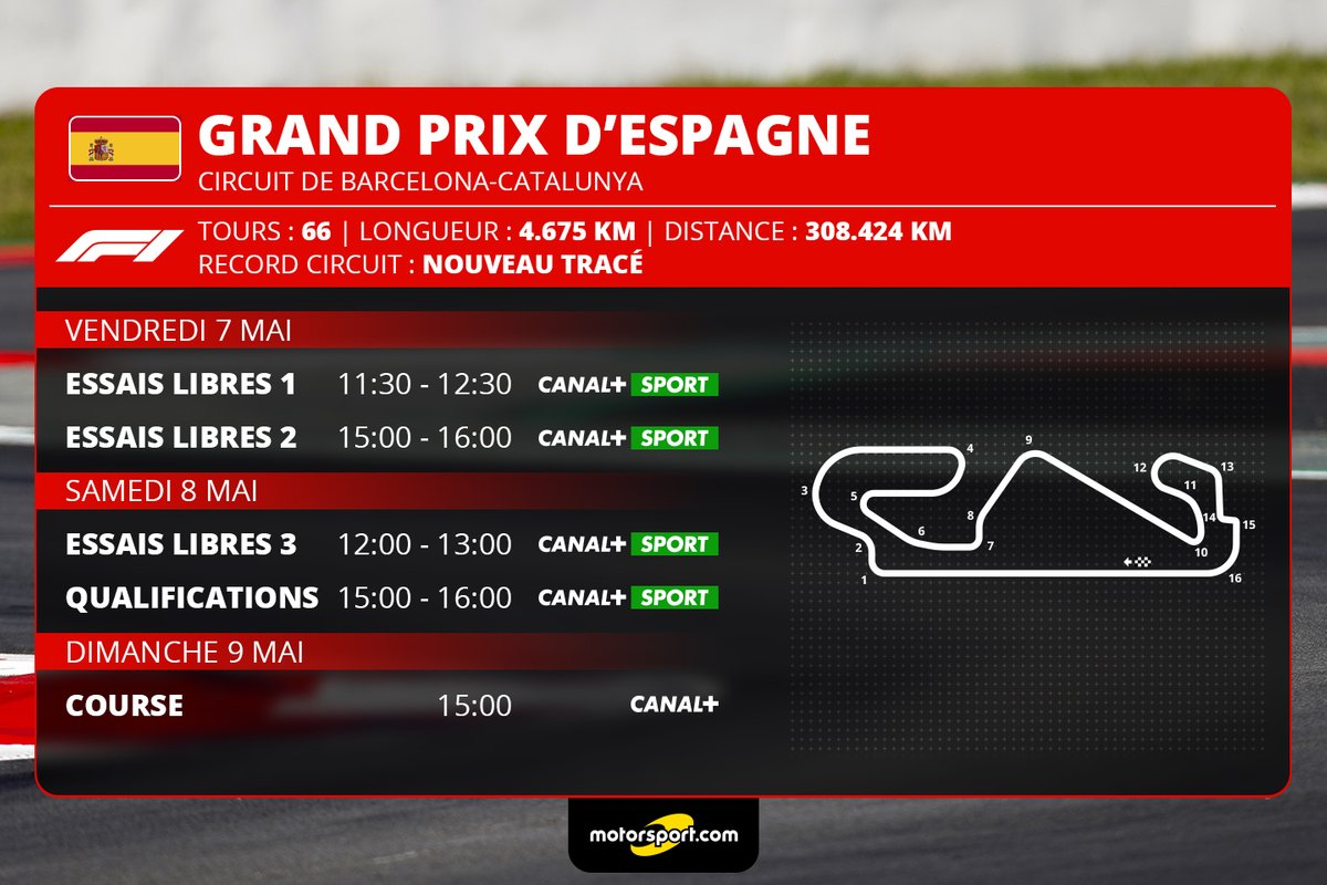 Spanish F1 GP – TV present and pre-race information