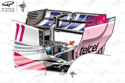 Vue détaillée du double T-Wing de la Force India VJM11