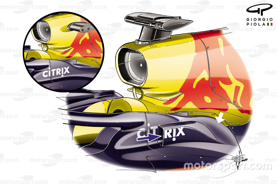 Red Bull Racing RB16 cooling