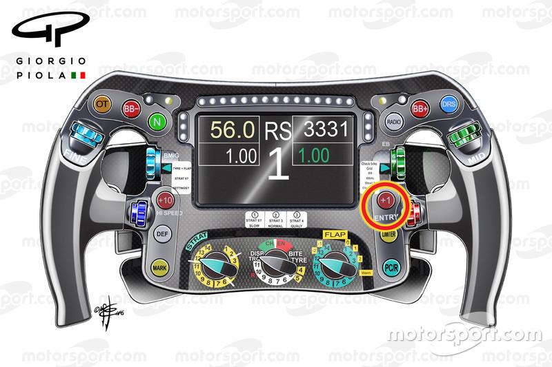 Seitenweise Navigation im Display