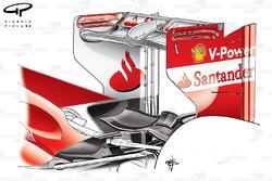 Ferrari F138 rear wing, Belgian GP