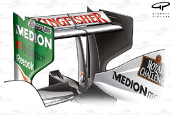 Force India VJM02 2009 Monza rear wing
