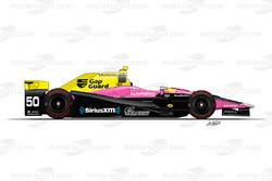 Jack Harvey, Andretti Autosport con Michael Shank Racing Honda