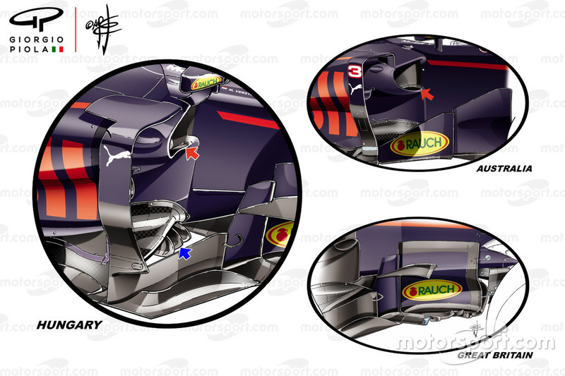 Reb Bull Racing RB13 sidepod bargeboard comparsion