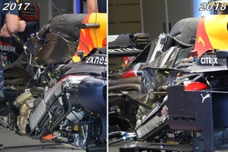 Comparación 2017 vs. 2018 del detalle del motor Red Bull Racing