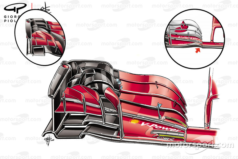 Ferrari SF71H and SF70H front wing comparison