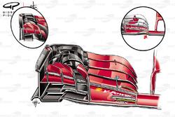 Ferrari SF71H and SF70H front wing comparison