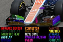 Nama-nama komponen sayap depan mobil Formula 1