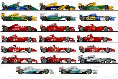 Los autos de Michael Schumacher en F1