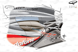 McLaren MP4/28 exhausts design, captioned