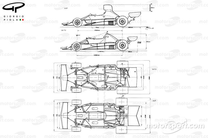 Ferrari 312T2 1976, confronto con la 312T