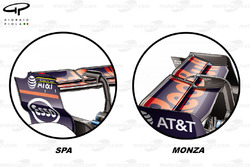 Red Bull RB13 rear wing comparison, Italian GP