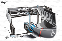Haas VF-17 rear wing, Italian GP
