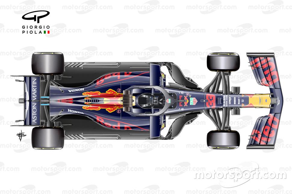 Vista de arriba del Red Bull RB15.